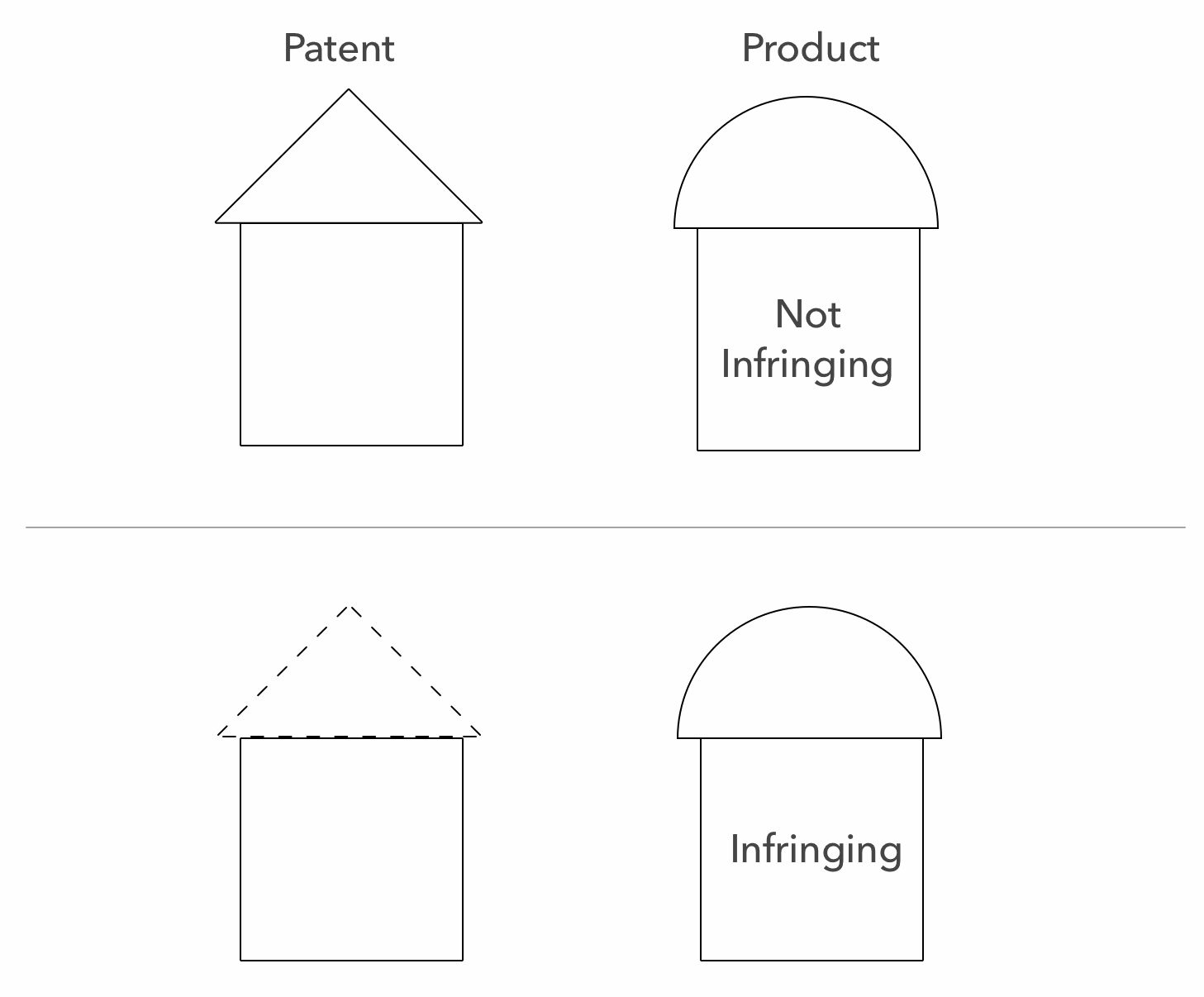 Design Patents for Bits and Atoms – PNW Startup Lawyer